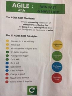 Agile Kids Manifesto